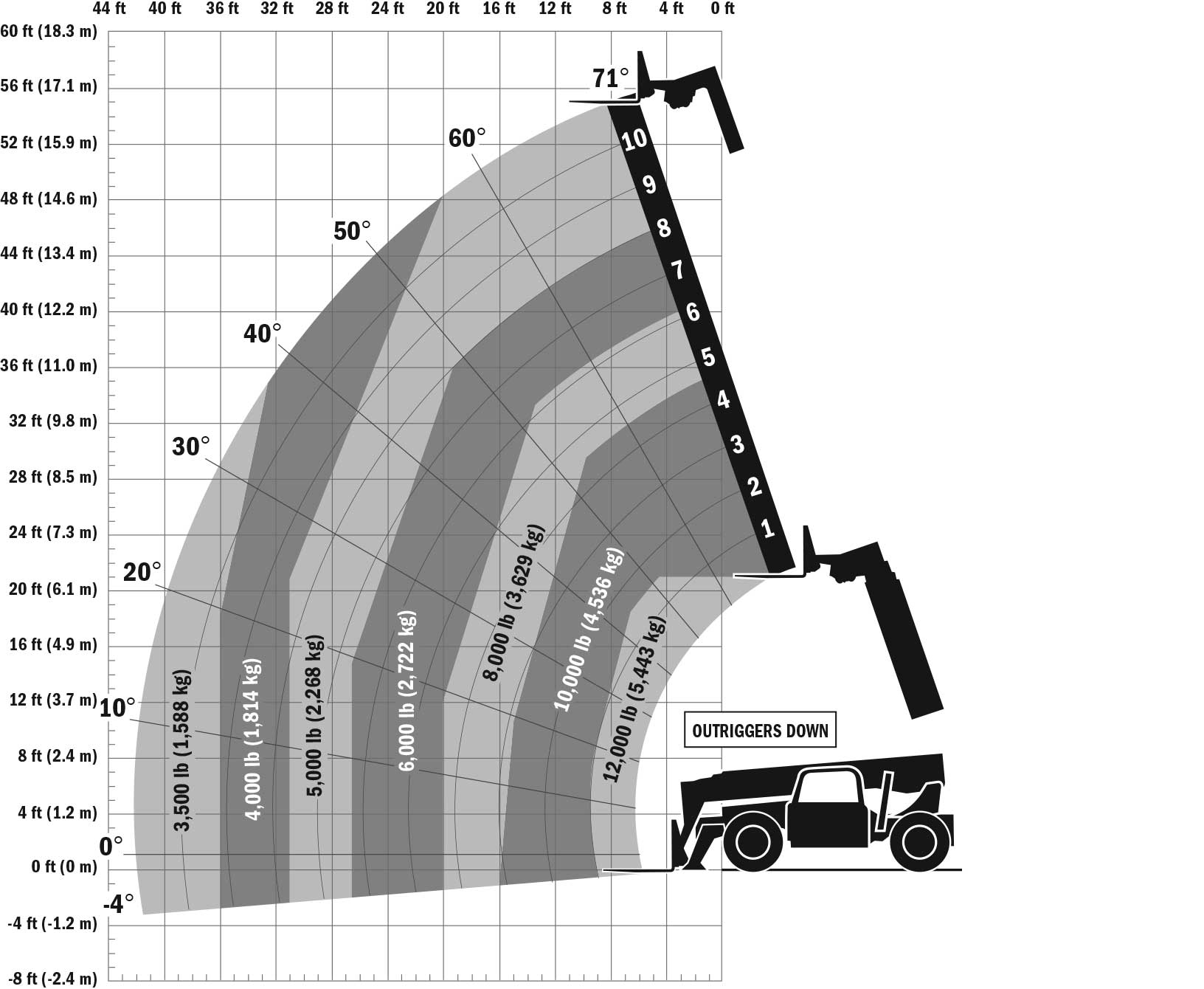G A Down Load Chart on Jlg Parts Diagram